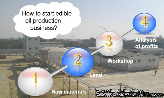 edible oil production plant