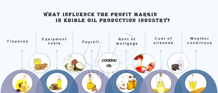 cooking oil production business